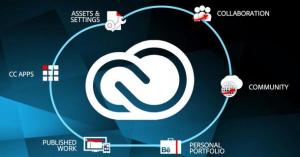 11. Requisitos de ordenador para Adobe Creative