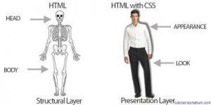 15. Qués es HTML y CSS