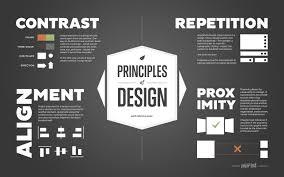 3. Principios del diseño