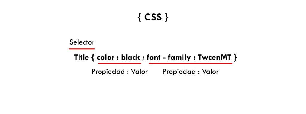 lenguaje programación css